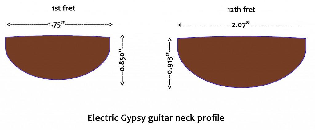 Neck-profile-EGG