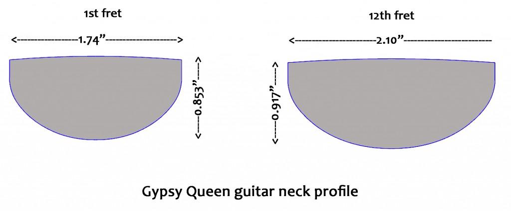 Neck-profile-GQG